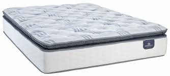 simmons beautyrest recharge review. Reviews Awesome Simmons Beautyrest. Related Post Beautyrest Recharge Review N