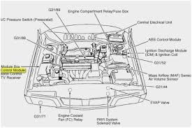 99 ford f150 fuse diagram marvelous 1996 ford f 150 fuse box diagram 99 ford f150 fuse diagram inspirational 99 tahoe fuse box diagram 99 wiring diagram of 99