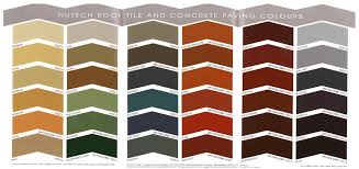 nutech paint colour chart1