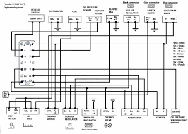 1974 porsche 911 wiring diagram example electrical wiring diagram \u2022 Wiring Harness Wiring-Diagram at 1974 Porsche 911 Wiring Diagram