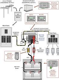 28 [wiring diagram for rv inverter] jzgreentown com RV Holding Tank Monitor Panel inverter charger rv wiring diagrams inverter free engine