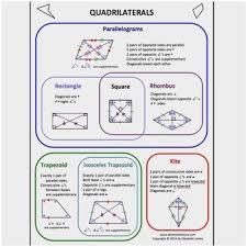 Venn Diagram Of Quadrilaterals Quadrilateral Venn Diagram Fabulous Diagram Quadrilaterals Image