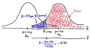 Statistical Power Formula Definition Of Power Stat 414 415