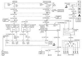 4 3 vortec wiring diagram coil 4 auto wiring diagram database i have a 1997 chevrolet blazer 4x4 4 3 vortec has no spark on 4 3