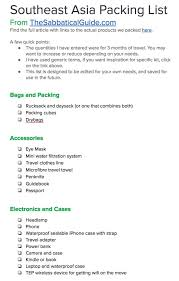 Detailed Packing List For 3 Months In Southeast Asia M F
