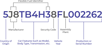 Check Your Bmw Free Bmw Vin Decoder To Look Up Your Bimmer Myfreevin