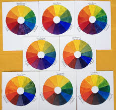 Warm Cool Color Chart Eight Color Wheel Combinations Chris Carter Artist