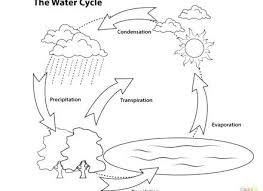Printable Water Cycle Coloring Pages Simple Water Cycle Coloring