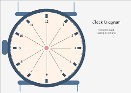 Clock Chart Template Free Clock Diagram Template