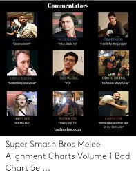 Alignment Chart 5e Commentators Neutral Good Chaotic Good Awful Good