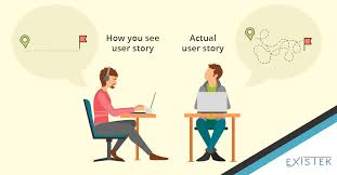 Agile User Story Acceptance Criteria Template What Are Acceptance Criteria Explanation Examples And Template