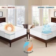 memory foam mattress pad. The Novaform® 3\ Memory Foam Mattress Pad