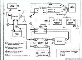 kohler engine ignition wiring diagram wiring diagram for you • kohler engine starting problems hp magnum engines wiring diagram rh viosore club kohler command engine wiring diagram kohler command 27 engine diagram
