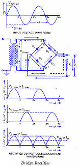 bridge type rectifier circuit diagram images capacitor input bridge rectifier full wave rectifier circuit diagram review