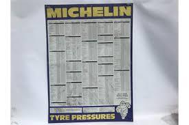 Michelin Tire Pressure Chart For Cars