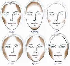 contouring for face shapes