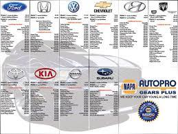 Car Maintenance Chart Vehicle Maintenance Chart Car Maintenance Tips Car Care