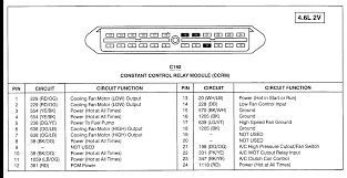 i have a 1999 ford mustang gt 4 6 sohc the air conditioner wiring diagram for 98 ford mustang at Ac Wiring Diagram Ccrm
