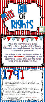 Bill Of Rights Powerpoint Bill Of Rights Powerpoint And Notes Bundle New Nation And U S