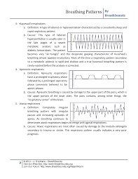 Types Of Breathing Patterns Abnormal Breathing Patterns Docsity