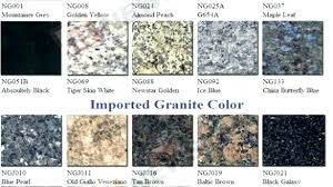 s for granite countertops per square foot cost of granite installed also cost granite