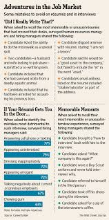 Resume Advice Enchanting Selling Yourself In 60 Seconds Or Less WSJ