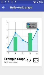 Line Chart In Android Studio Android Graph Library For Creating Zoomable And Scrollable
