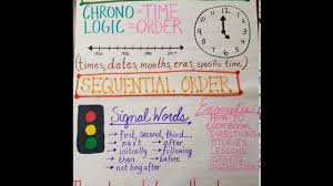 Sequencing Anchor Chart Sequence Chronological Anchor Chart
