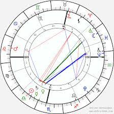 Baby Girl Beke Birth Chart Horoscope Date Of Birth Astro