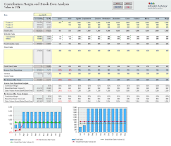 Break Even Analysis On Excel Even Analysis Financial Calculator For Excel Financial Advisor For 5
