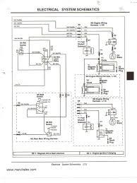 john deere 100 wiring diagram detailed wiring diagram john deere la125 wiring diagram wiring diagrams schematic john deere 116 wiring diagram component john