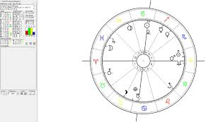 Germany Birth Chart The Astrogeographical Position Of Berlin Astrogeography Blog