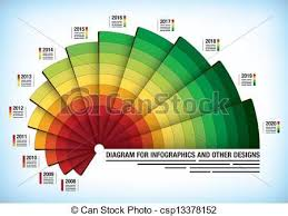 Excel Multi Level Pie Chart Google Search