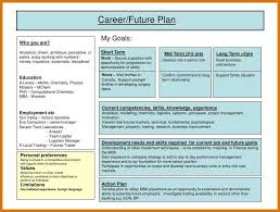 individual development plan examples individual development plan sample modern bio resumes