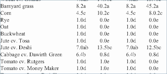 Square Table Dimensions 20best Ion Table - Undeadarmy.org