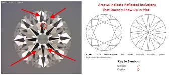 Si2 Diamond Clarity Chart Si2 Diamonds Are Slightly Included Diamonds Ok Video