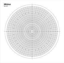 Mitutoyo Optical Comparator Radius Overlay Chart 201491 For