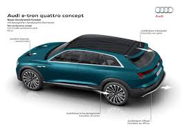 2018 audi electric car. brilliant electric audi etron quattro concept  new aerodynamic with moveable  parts intended 2018 audi electric car n