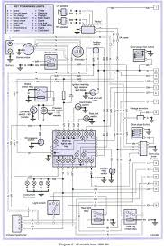 fuse diagram 2000 land rover data wiring diagram today land rover defender fuse box layout wiring library land rover lander 2002 engine diagram 90 range