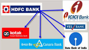 hdfcbank in how to do third party funds transfer in hdfc bank netbanking