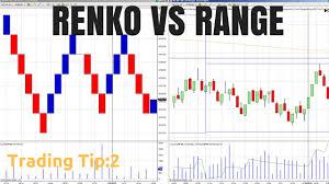 Range Bar Chart Mt4 Range Chart Trading Vs Renko Chart Trading