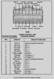2003 ford excursion wiring diagram inspirational turn signal switch 2000 ford expedition electrical wiring diagrams troubleshooting manual 2003 ford excursion wiring diagram lovely 2000 ford expedition wiring diagram ipdm wiring diagram \u2022 of