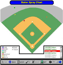 Baseball Memories Baseball Stats Software Baseball