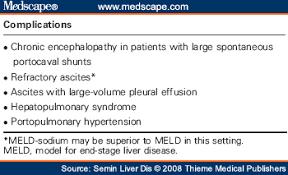 Assessment Of Prognosis Of Cirrhosis