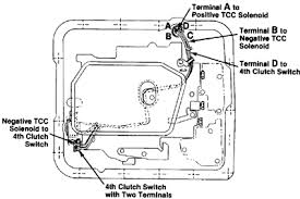 376600 fig2 gif internal 700r4 wiring diagram external wiring diagram