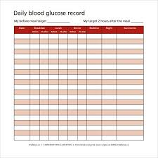 Blood Sugar Chart Template All Document Resume