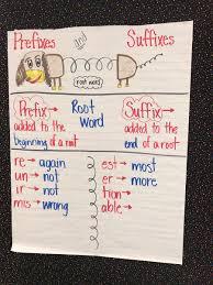 Suffix Anchor Chart