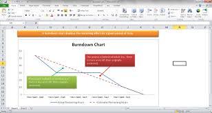 Project Burndown Chart Template Create A Basic Burndown Chart In Excel YouTube 3