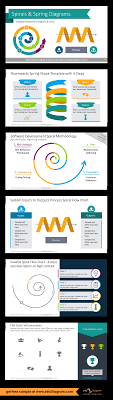 Spiral Flow Charts Spring Diagrams Ppt Template