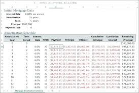 amortization formulas debt reduction calculator template for excel repayment formula